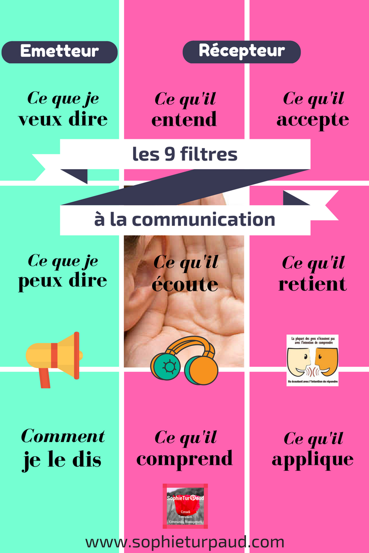 Les 9 filtres à la communication via @sophieturpaud