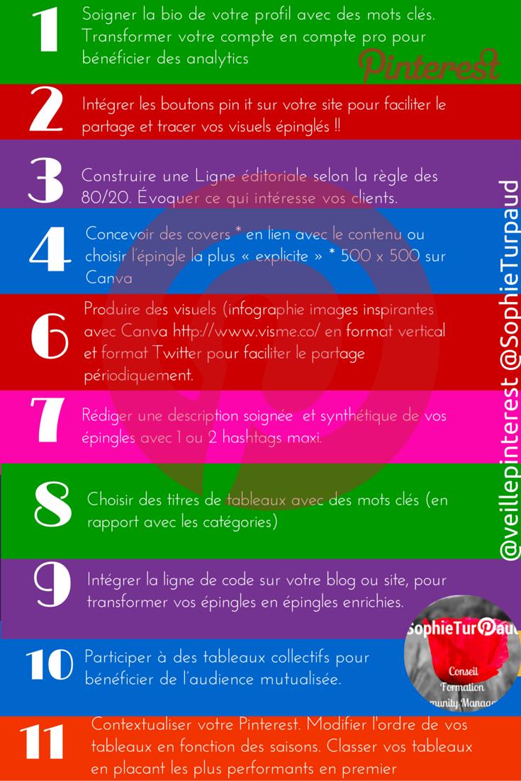 Infographie Conseils pour optimiser votre Pinterest