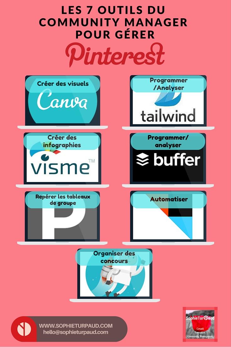 Les outils du CM pour gérer Pinterest via @sophieturpaud