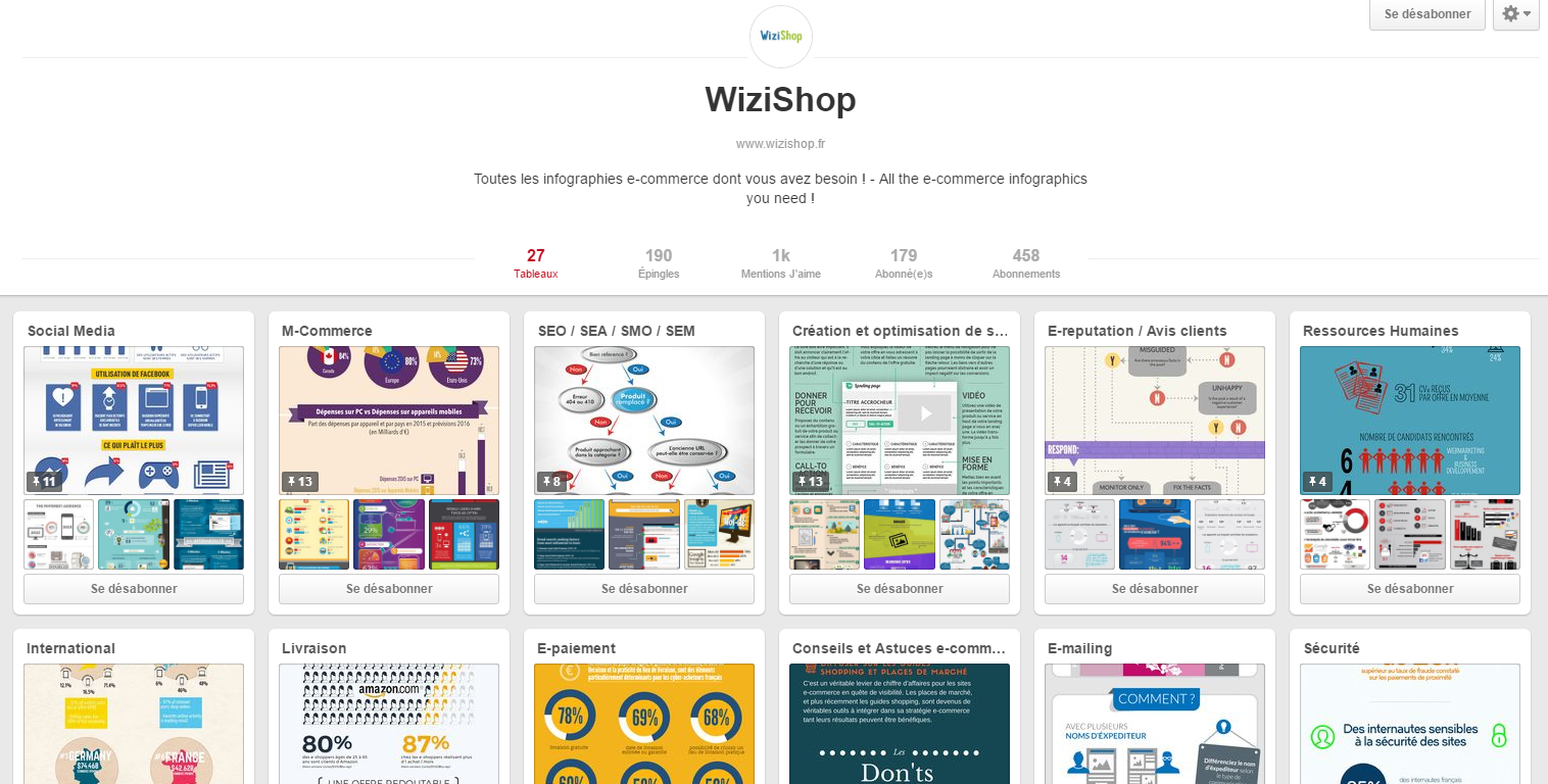 Wizishop Pinterest