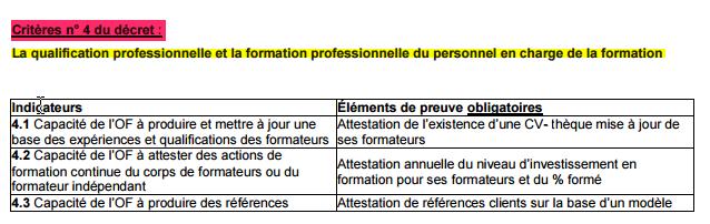 Critère n° 4 du décret relatif à la qualification et formation pro des formateurs.