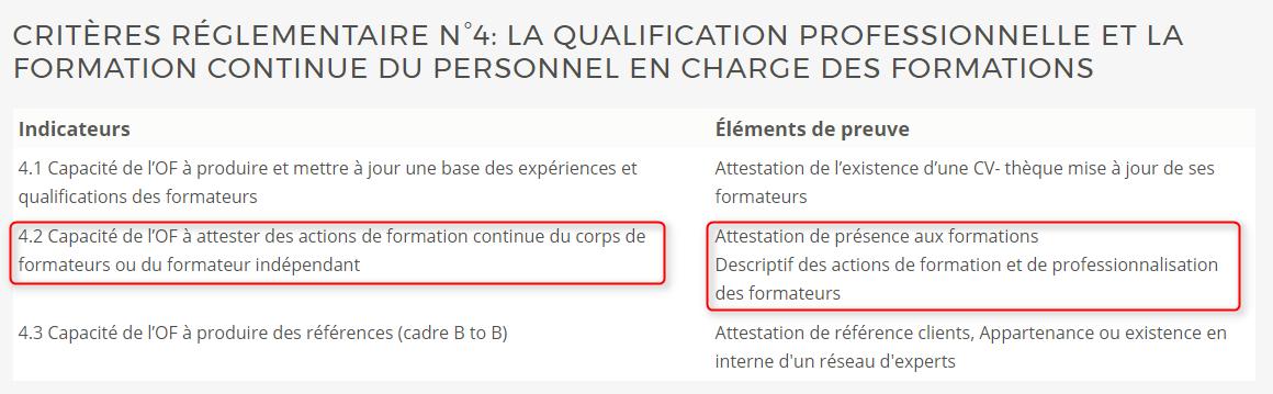 4 eme critere Datadock qualification et formation continue des formateurs