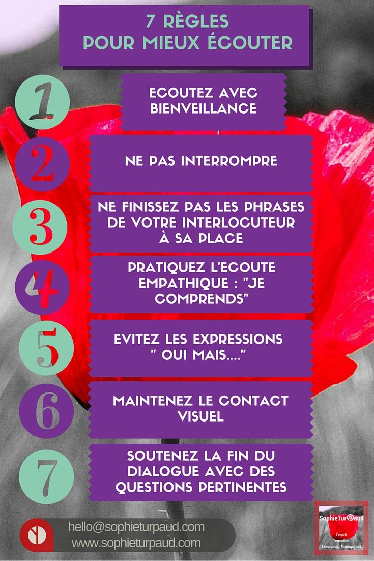 7 règles pour mieux écouter via @sophieturpaud #relationclient