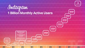 Instagram-1-billion-users