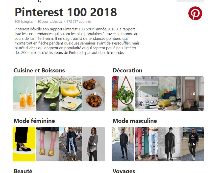 Tendances Pinterest 2018