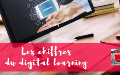 Les chiffres  2019 du  digital learning : La multimodalité en formation