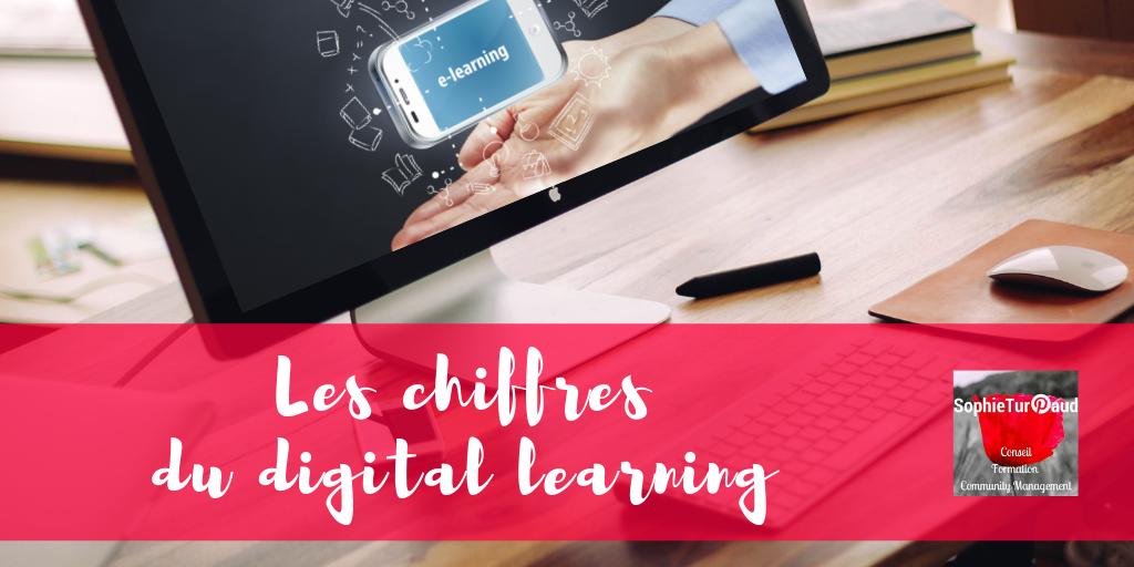 Les chiffres  du digital learning : La multimodalité en formation