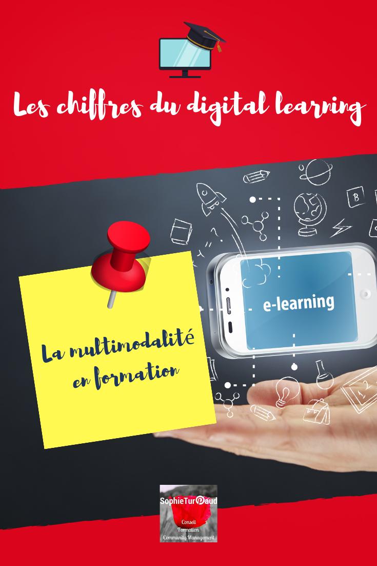 Les chiffres du digital learning via @sophieturpaud #elearning #blendedlearning