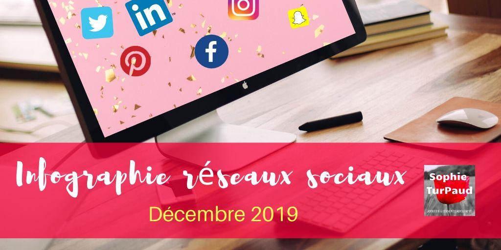 Infographie chiffres réseaux sociaux Décembre 2019 via @sophieturpaud #socialmedia