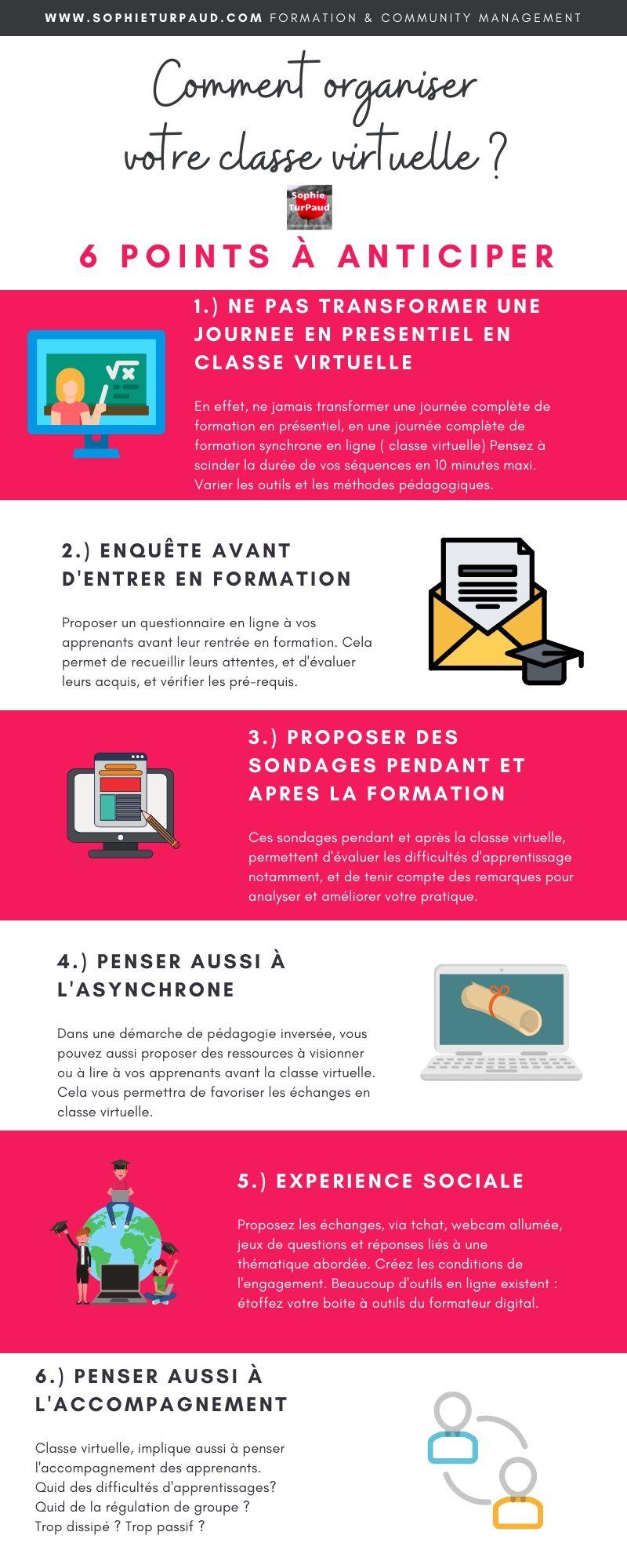 Infographie : Comment organiser votre classe virtuelle via @sophieturpaud