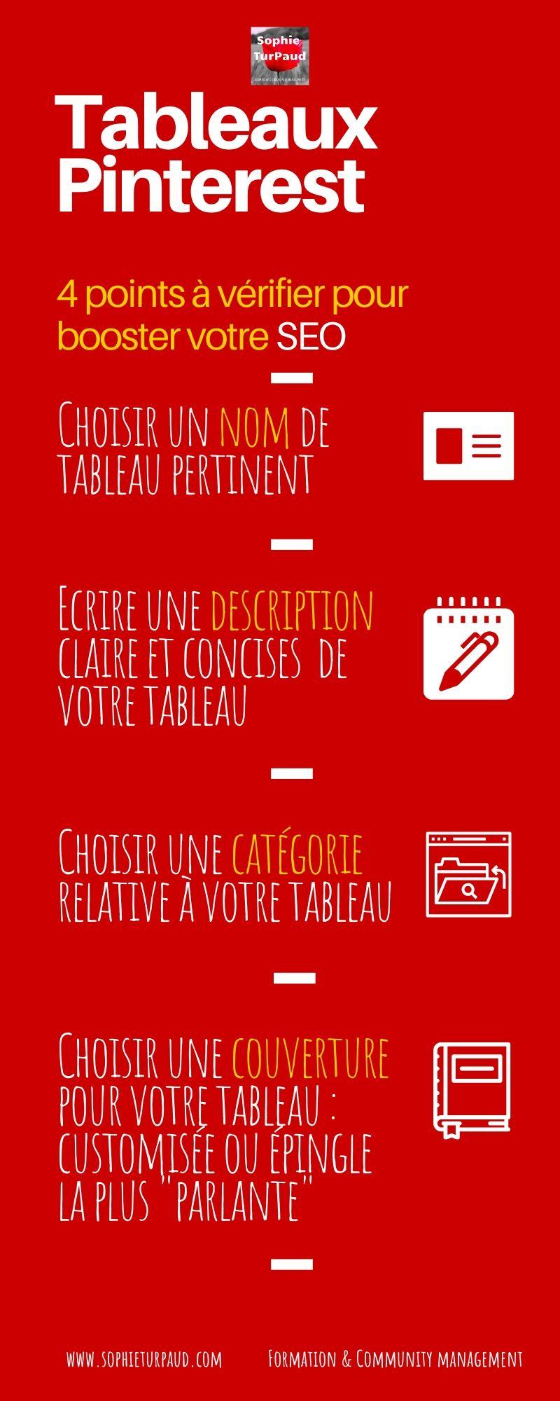 Infographie _ Tableaux Pinterest _ 4 points à vérifier pour booster votre SEO via @sophieturpaud