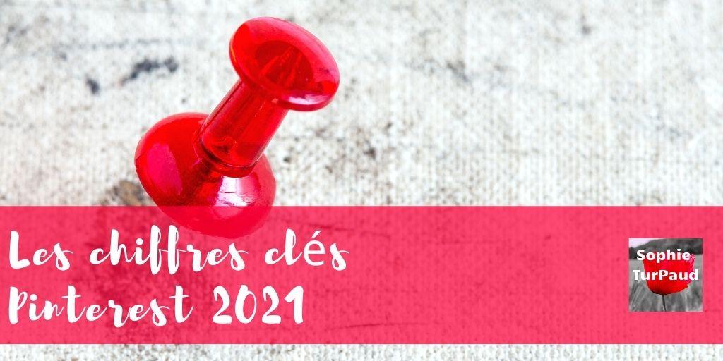 Infos clés et tendances Pinterest 2021